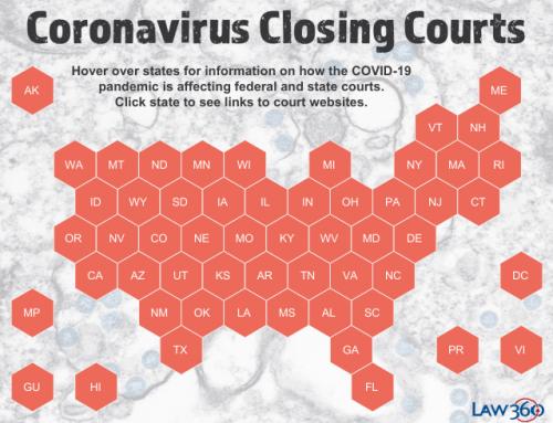 Court Closures & Restrictions